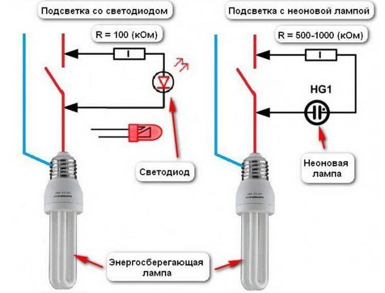 Выключатель с подсветкой и светодиодные лампы: особенности монтажа