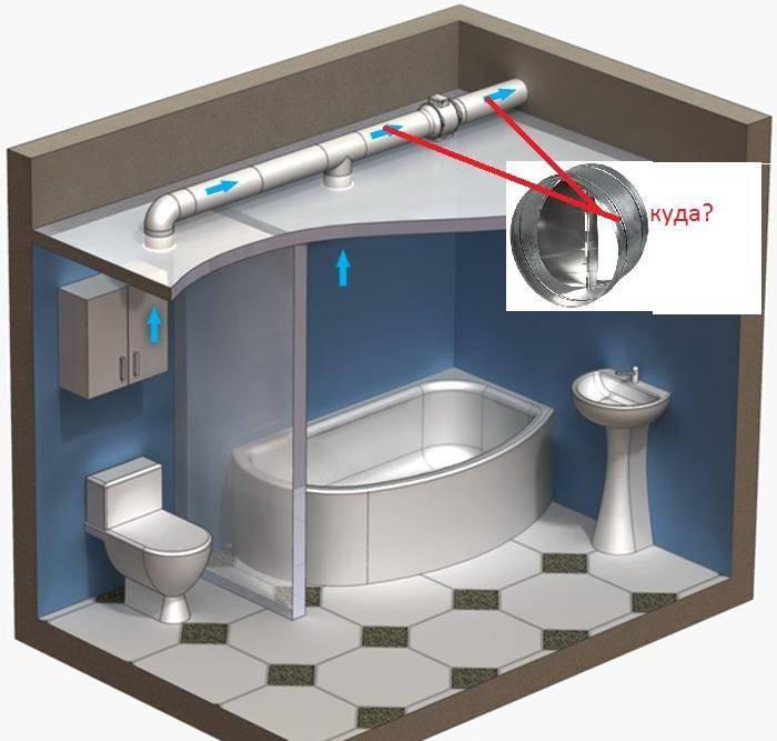 Вентиляция в ванной — требования и нормативы