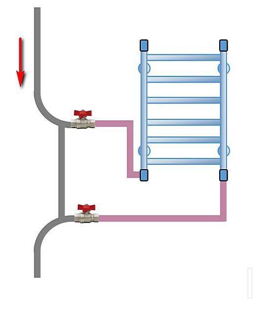 Как подключить полотенцесушитель в частном доме?