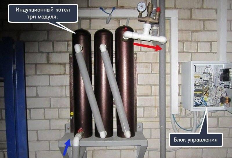 Дровяные котлы для отопления дома: преимущества и недостатки, выбор модели