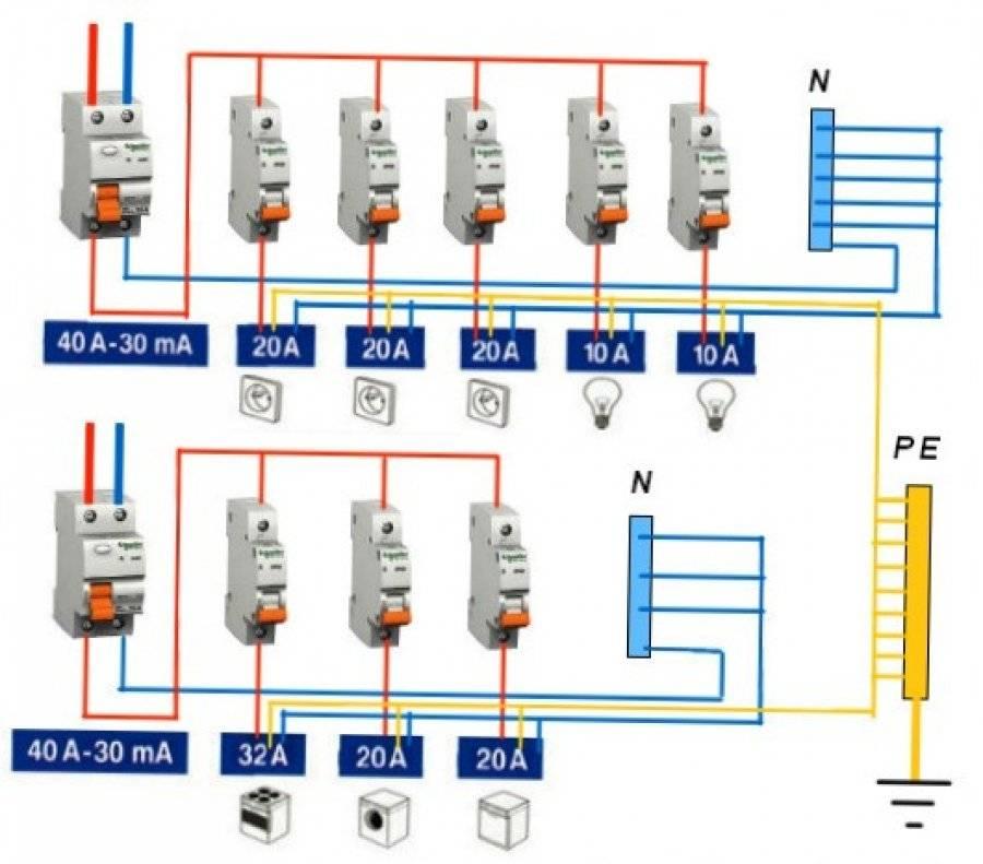 Электросчетчик, автомат, узо – выбор и схема подключения в щитке