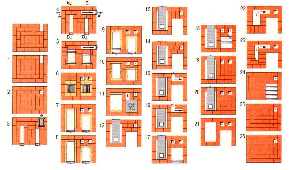 Печка для дачи из кирпича своими руками: 10 правил кладки + фото