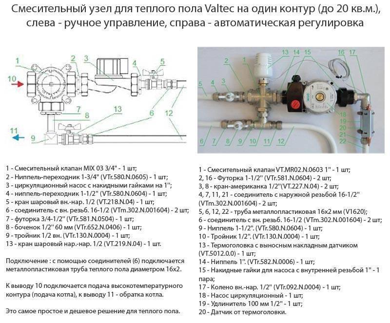 Теплый пол водяной схема подключения: к терморегулятору, к котлу