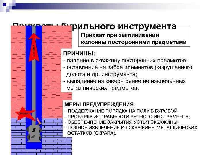 Оптимизация процесса бурения скважин в «газпром нефти» — журнал «сибирская нефть» — №156 (ноябрь 2018)