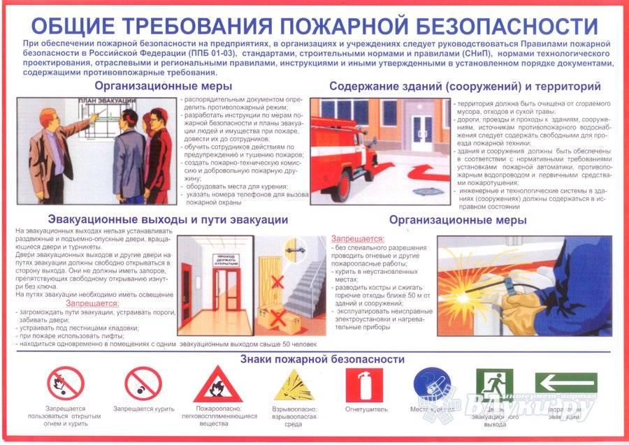 Требования к дверям в венткамеру - объясняем в общих чертах