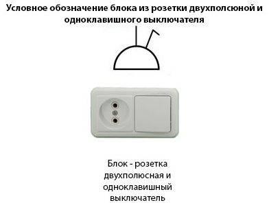 Обозначение ламп и розеток на схемах. обозначение розетки на электрической схеме по гостам