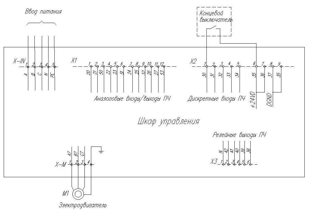 Шкафы управления насосами — функции, монтаж и подключение
