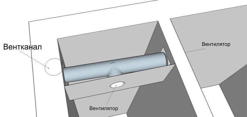 Вытяжка в ванную — правила выбора и особенности монтажа