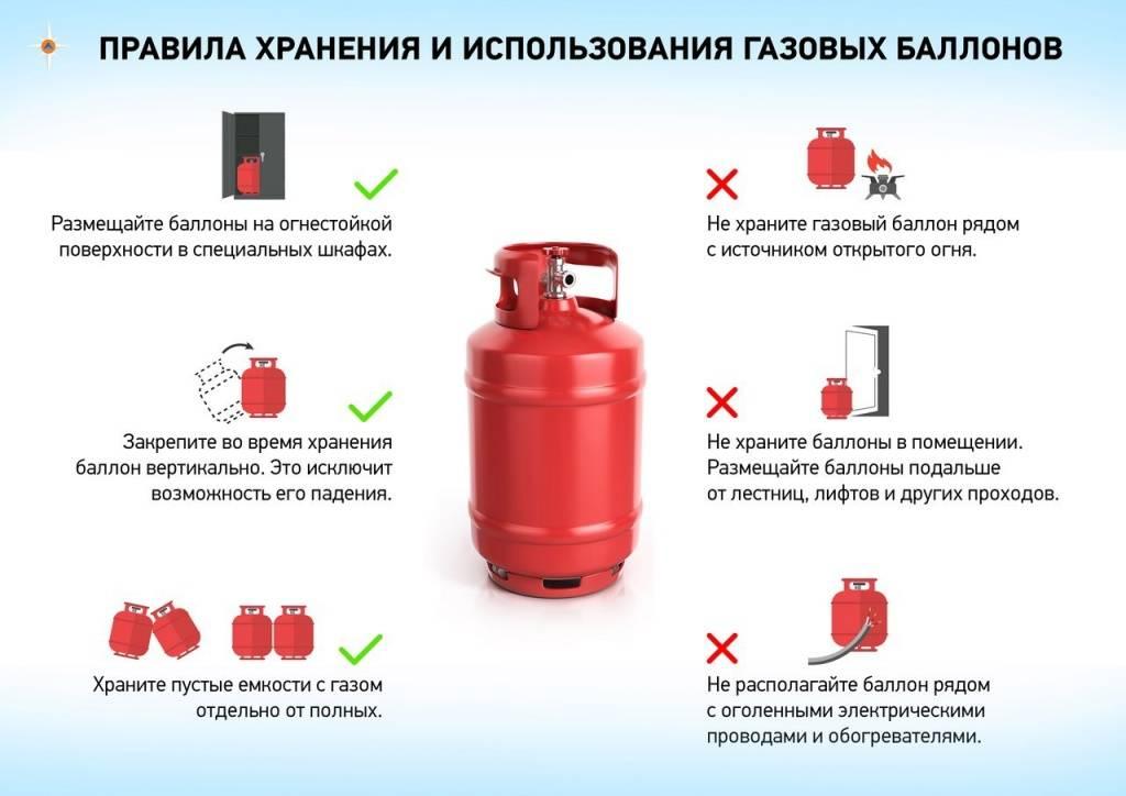 Инструкция по эксплуатации баллонов | ohranatruda31.ru | ohranatruda31.ru