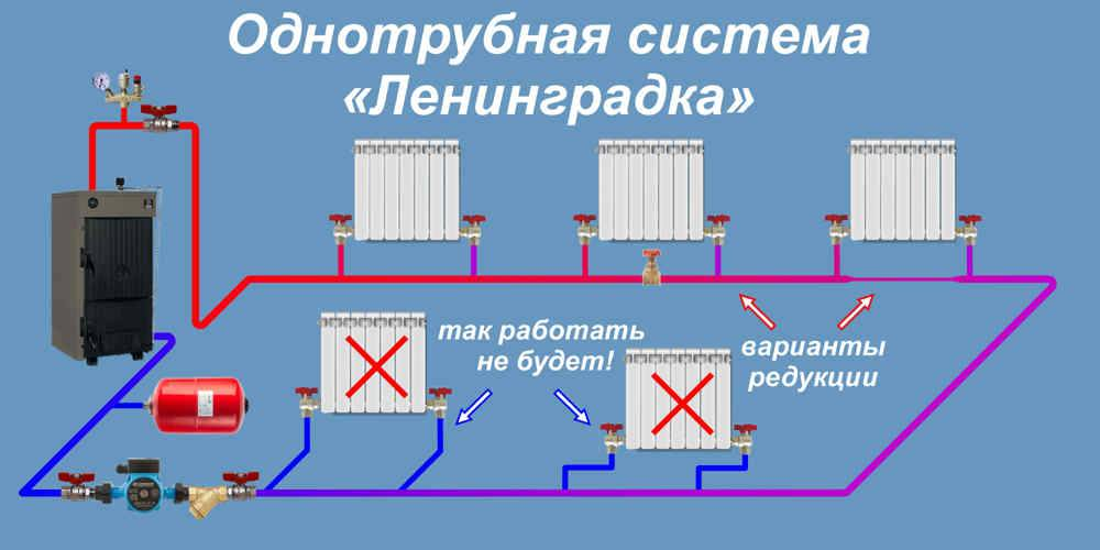 Система отопления ленинградка в частном доме: схемы и диаметр труб
