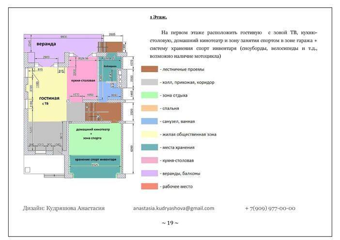 Офисные перегородки: стеклянные, алюминиевые, мобильные, пластиковые, раздвижные, стационарные
