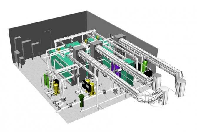 Проект системы вентиляции: последовательность действий