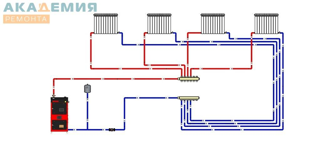 Коллекторно-лучевая разводка труб отопления. все плюсы и минусы.