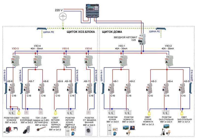 Как сделать электропроводку в гараже