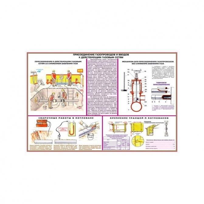 Инструкция и правила безопасности по замене газового крана и рассмотрение распространенных ошибок