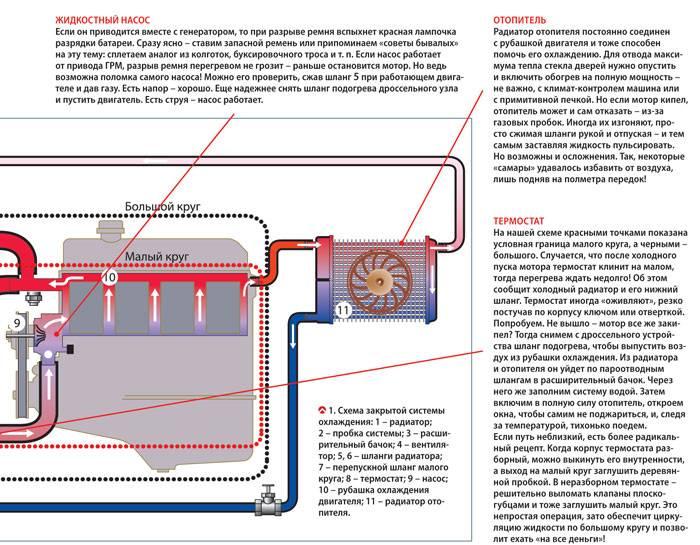 Почему тухнет газовый котёл: причины и устранение неисправностей -