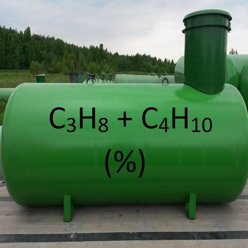 Какой газ в баллонах сжиженный или природный — moreremonta