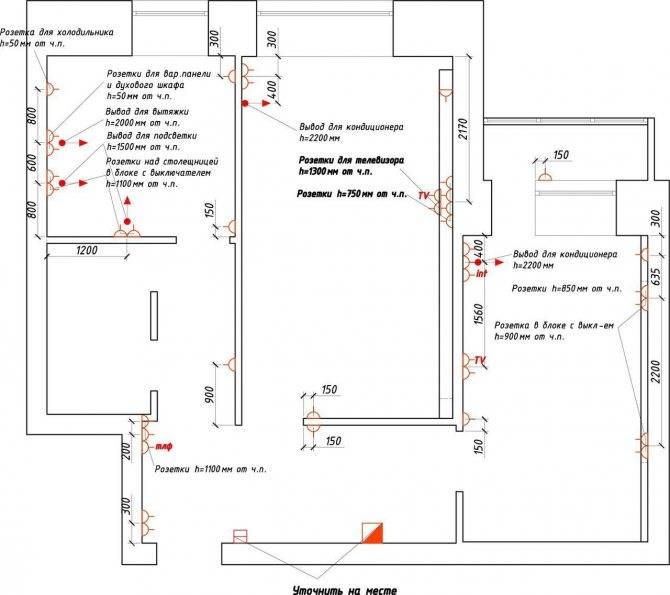 Обозначение розеток и выключателей на строительных чертежах и схемах