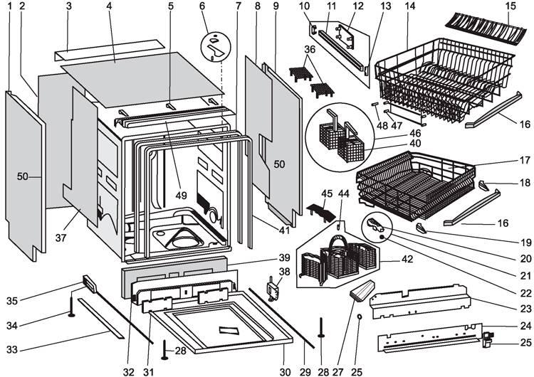 Принцип работы посудомоечной машины, устройство, характеристики и особенности