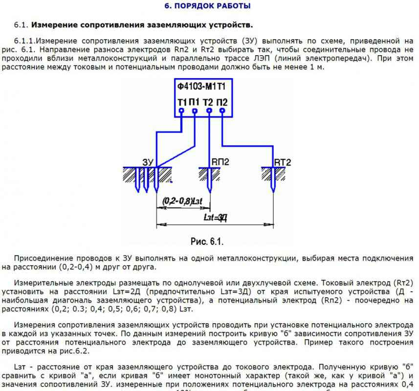 Измерение сопротивления заземления: обзор методов практических измерений
