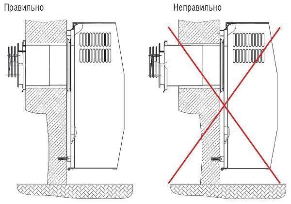 Конвектор в полу водяной своими руками. конвекторное отопление дома