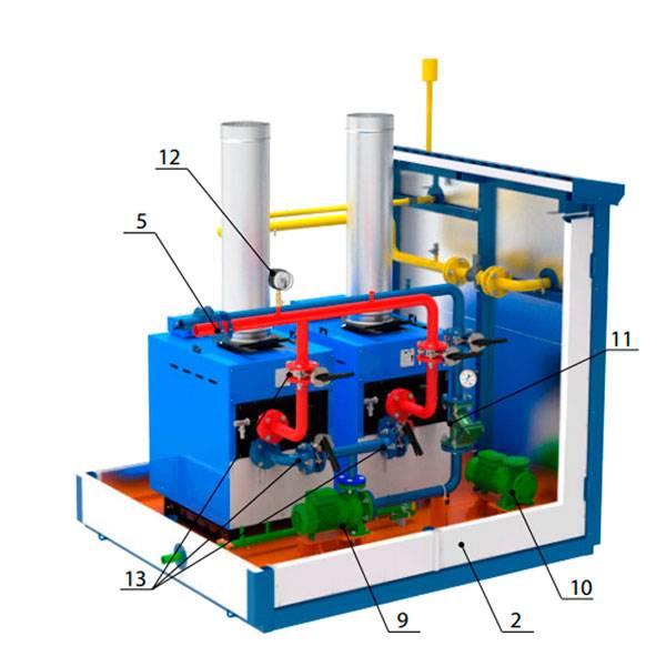 Установка газового котла: выполнение требований и согласование документов