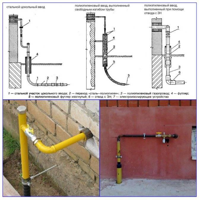 Прокладка газопровода в футляре через стену или под дорогой по серии 5.905-25.05