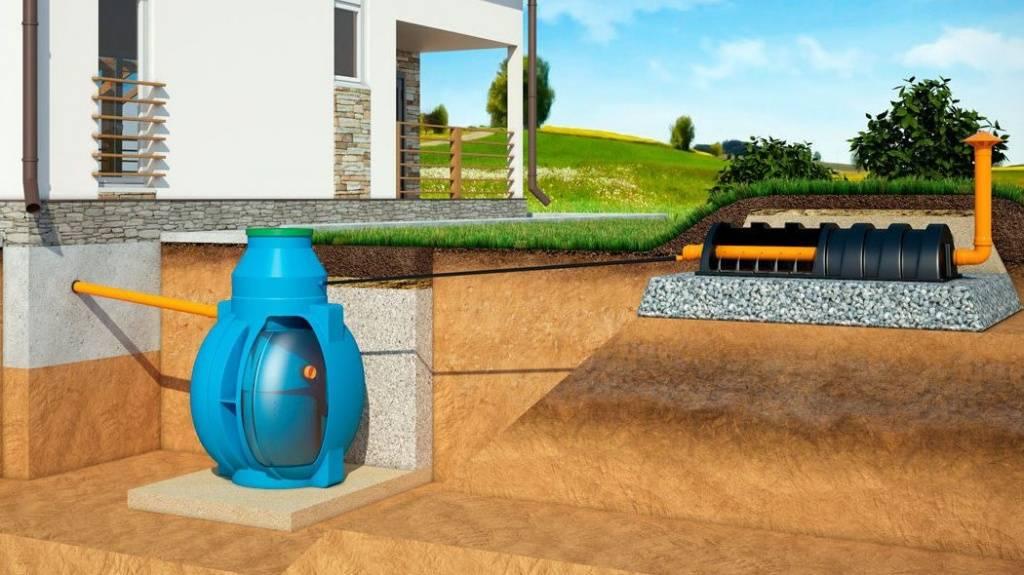 Как выбрать септики для частного дома с постоянным проживанием (+ с высокими грунтовыми водами) в 2021 году