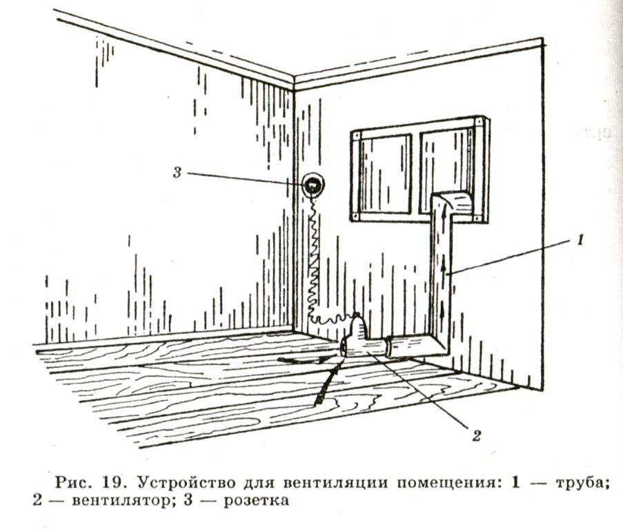 Вентиляция в сарае своими руками – выход из непростого положения