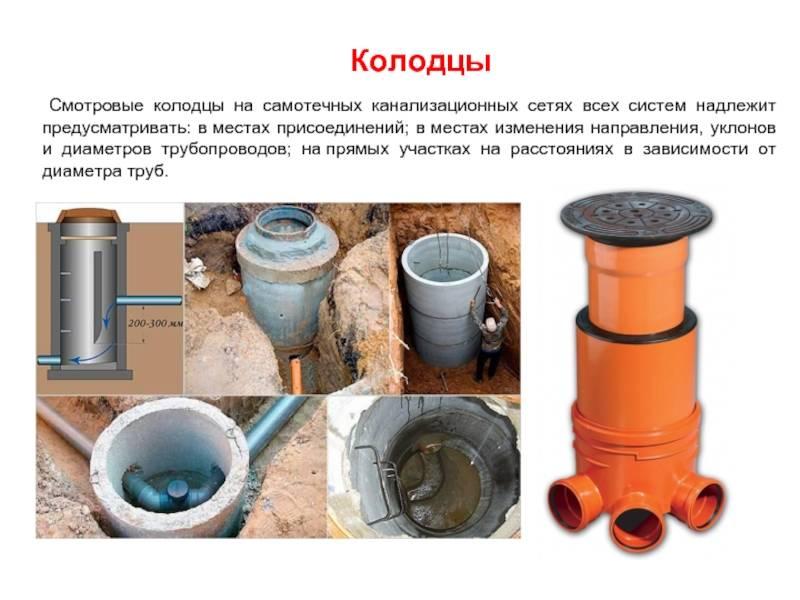 Устройство канализационного колодца: как сделать правильно