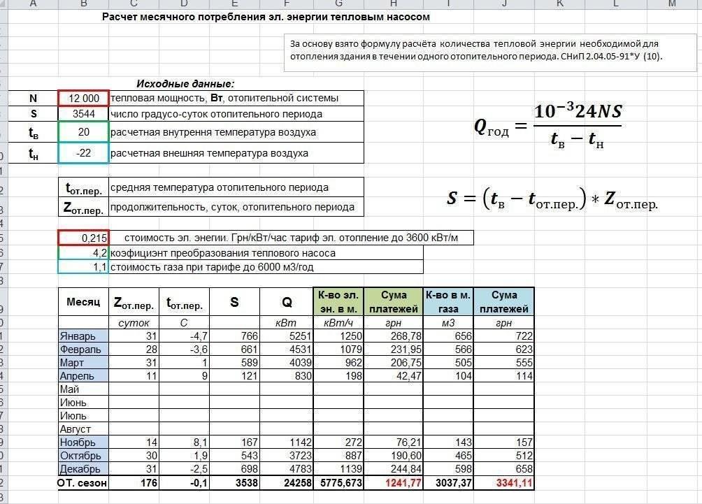 Гидравлический расчет системы отопления на конкретном примере