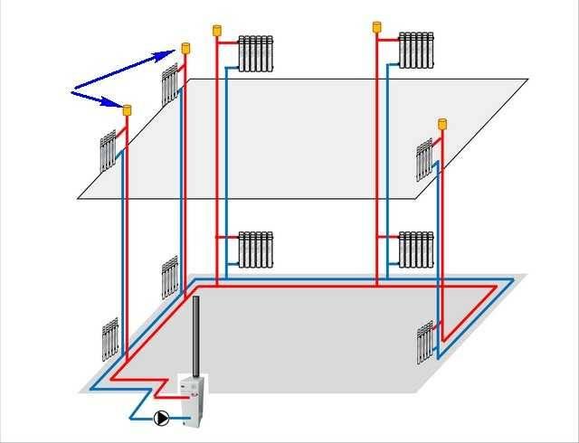Двухтрубная система отопления для частного дома, 30 фото, схемы