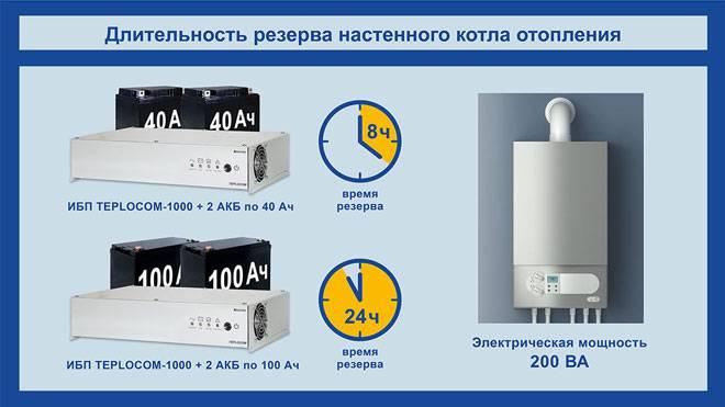Источник бесперебойного питания (ибп) для газового котла отопления. как выбрать. лучшие модели