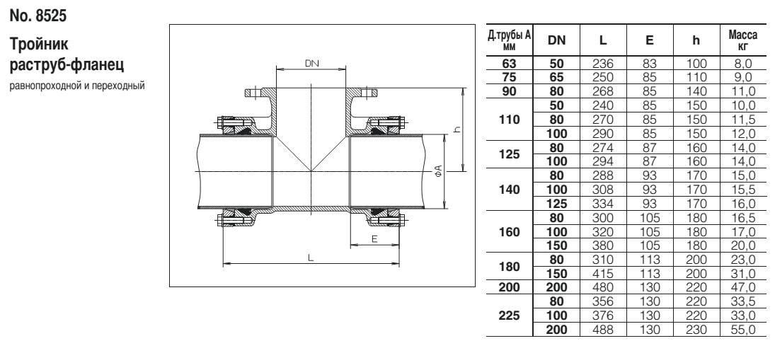 Размеры фитингов. таблица диаметров фитингов
