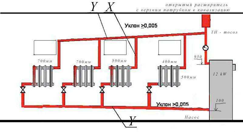 Схемы обвязки твердотопливных котлов. варианты оптимального подключения