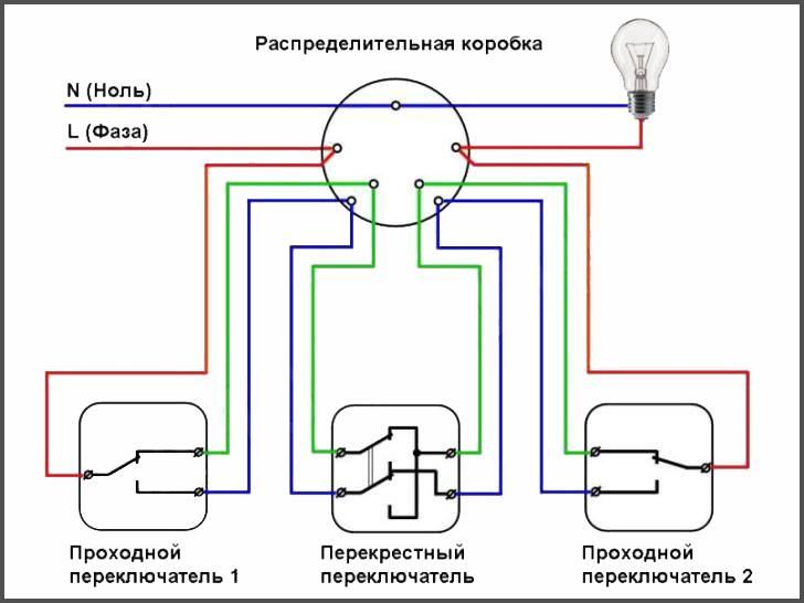 Схема подключения проходного выключателя: принцип работы и варианты установки выключателя особого типа