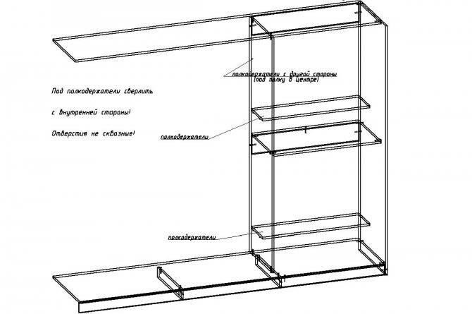 Как сделать шкаф своими руками пошагово, инструкция