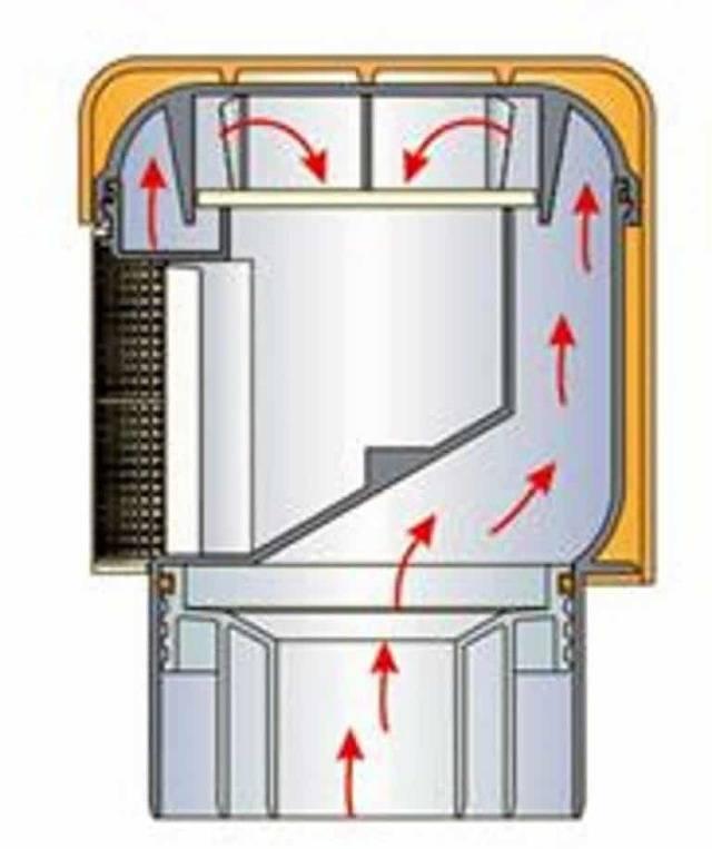 Вакуумный клапан для канализации: принцип действия + установка фанового клапана