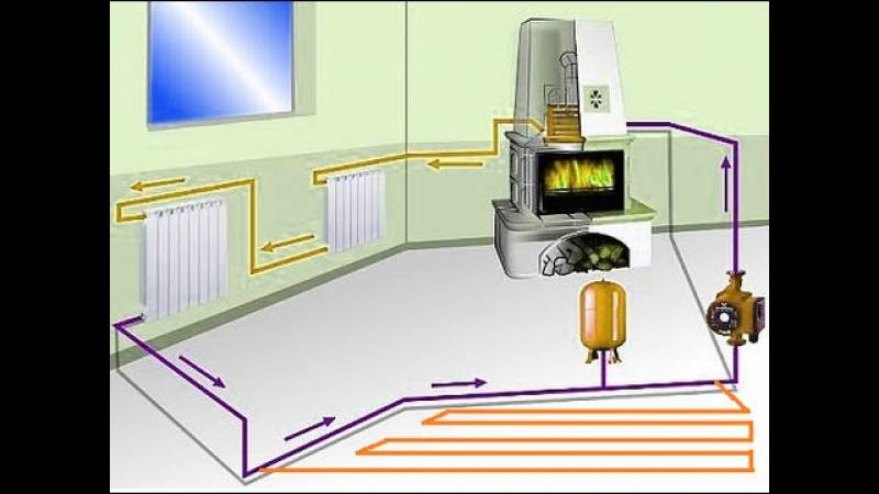 Как посредством кирпичной печи сделать паровое отопление в - учебник сантехника | partner-tomsk.ru
