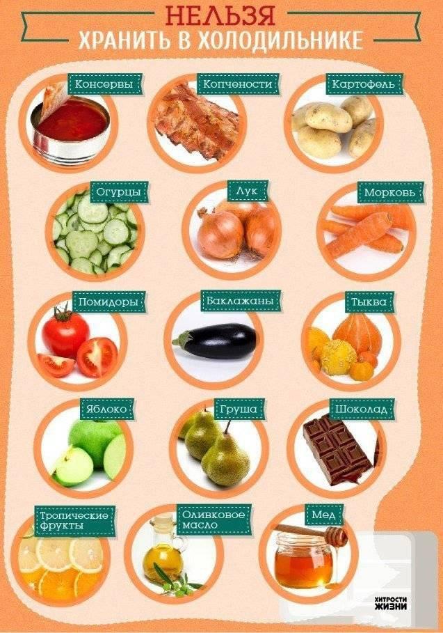 10 продуктов, которые все напрасно хранят в холодильнике - им там не место   кто?что?где?
