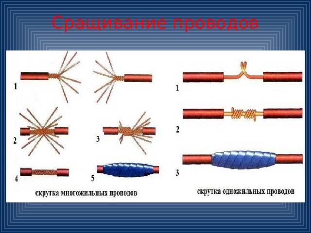 Способы соединения проводов, технические требования