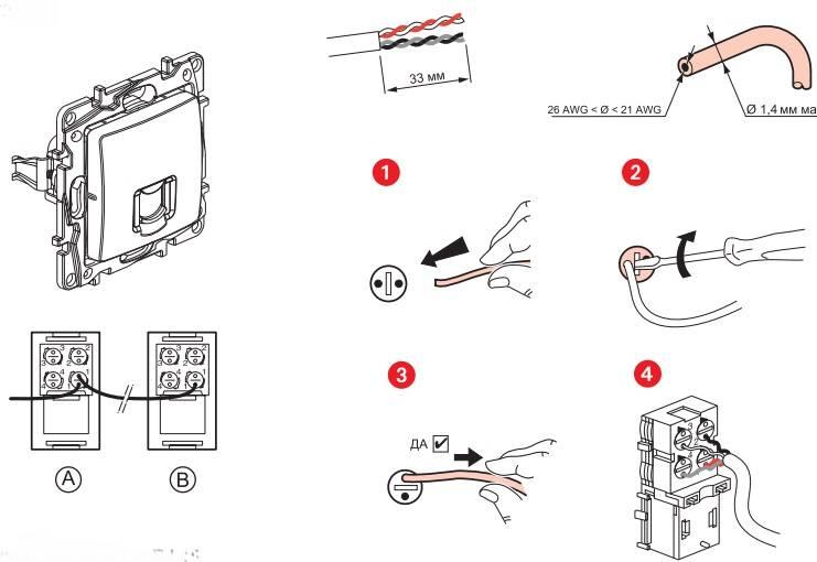 Как подключить телефонную розетку к телефонному кабелю или линии - мега дом