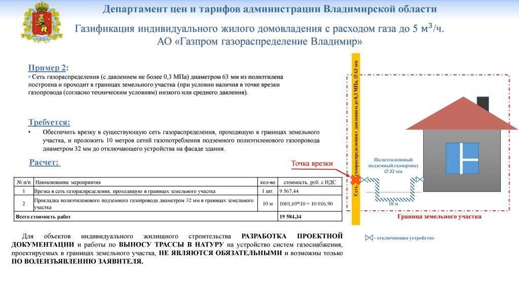 Подключение газа в квартире после отключения за неуплату: порядок действий и правовые нюансы