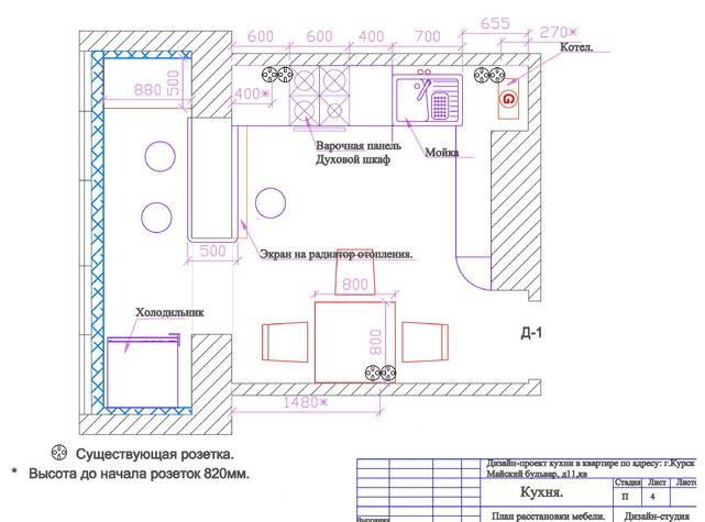 Присоединение балкона к комнате или кухне. разбор. как законно объединить балкон с комнатой?