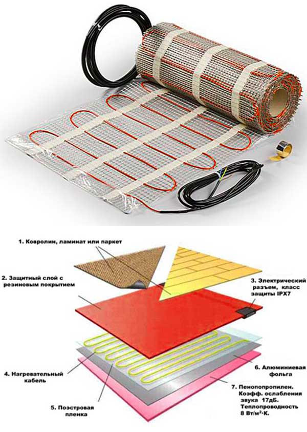 Карбоновый теплый пол: мат стержневой инфракрасный, электрический карбон под ламинат и отзывы