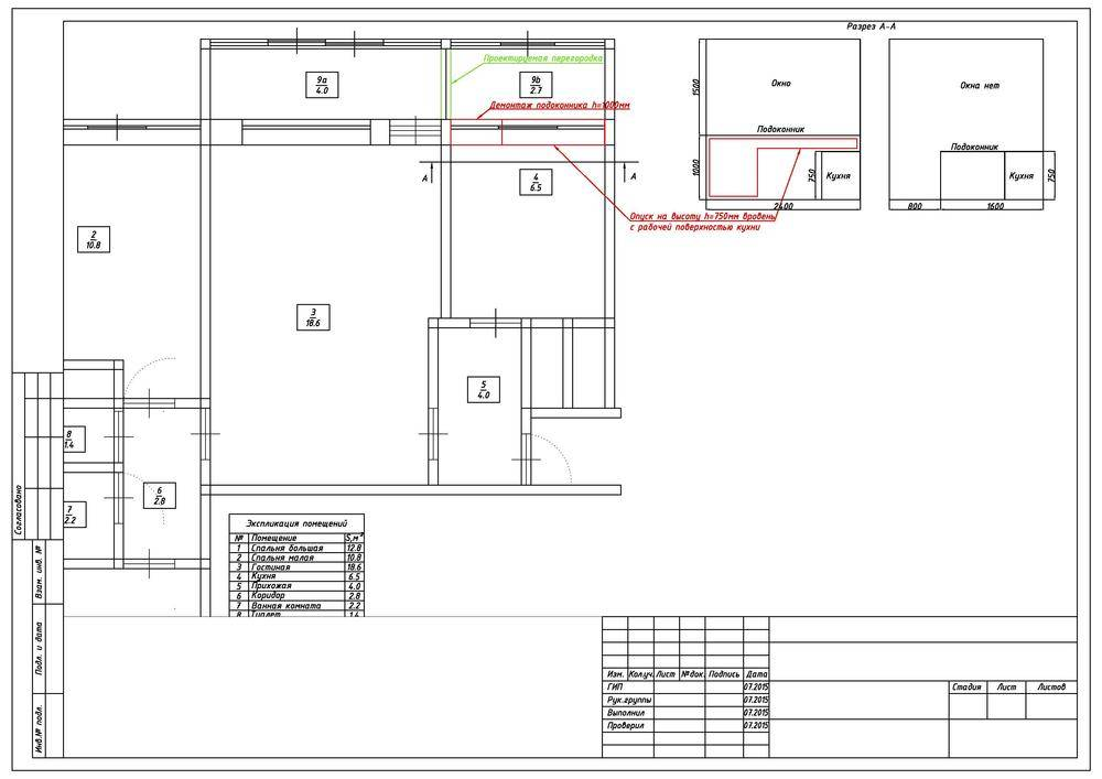 Объединение балкона с комнатой: как  узаконить в 2021 году? как присоединить?