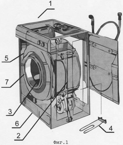 Ремонт стиральной машины своими руками: обзор возможных поломок и способы их устранения