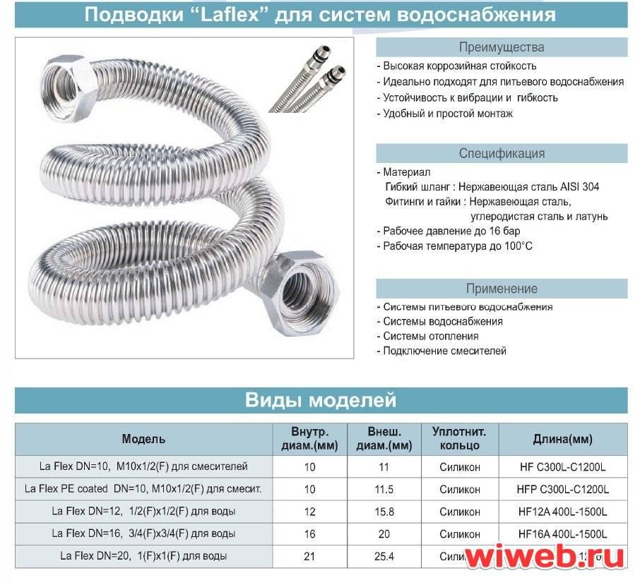 Диаметр труб для подвода воды в душевую при невысоком давлении
