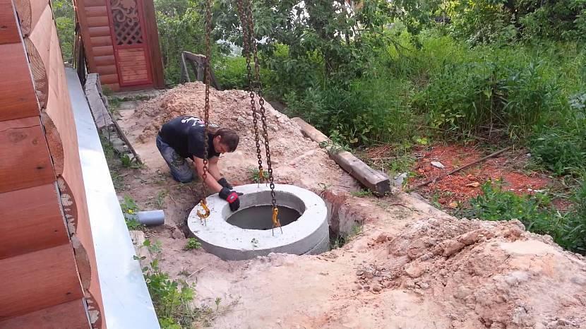 Как сделать канализационный колодец своими руками: расчет и монтаж. устройство и схема канализации в частном доме своими руками