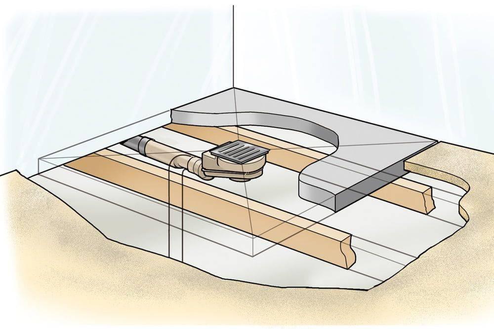Подключение душевой кабины к канализации своими руками - схема